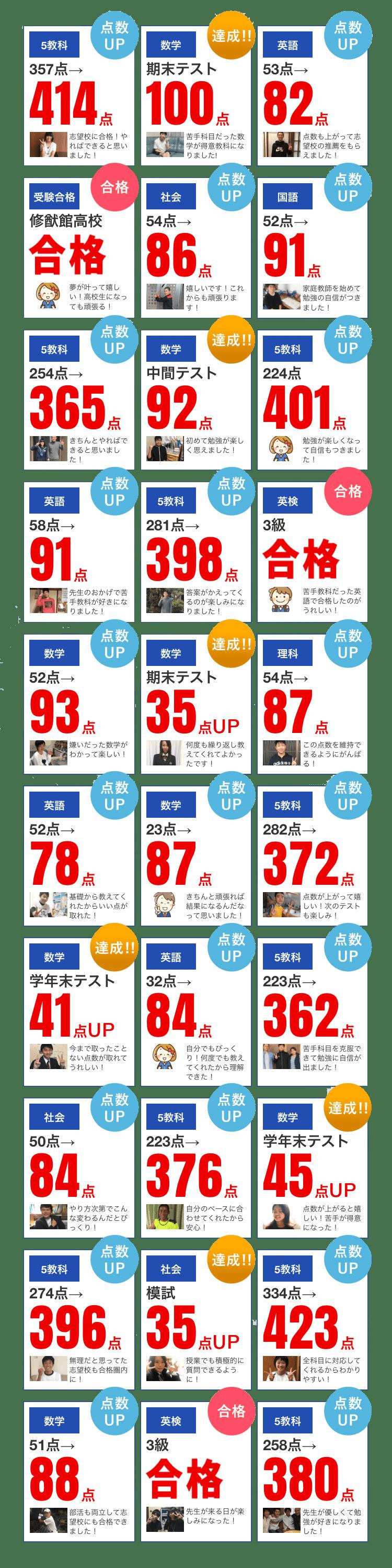 太宰府市で多くのお子様が成績アップを実現!状況や必要に応じたオーダーメイドのカリキュラムと完全マンツーマン指導!